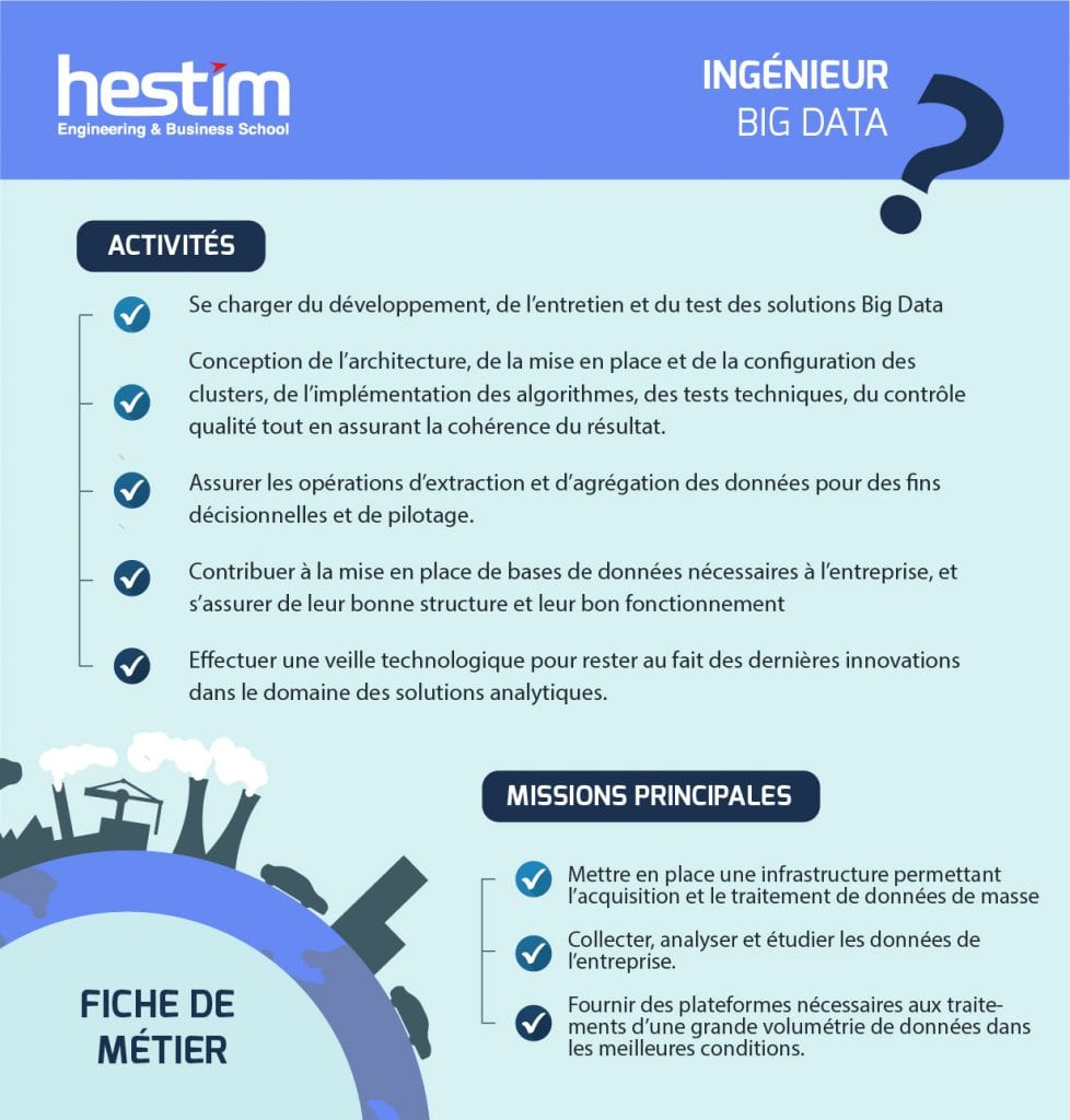ingenieur informatique big data